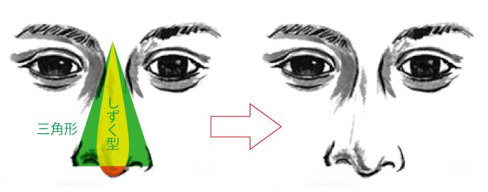 ブリー・ラーソン 似顔絵 描き方