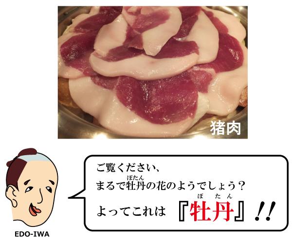 江戸時代 現代比較 『獣肉屋』
