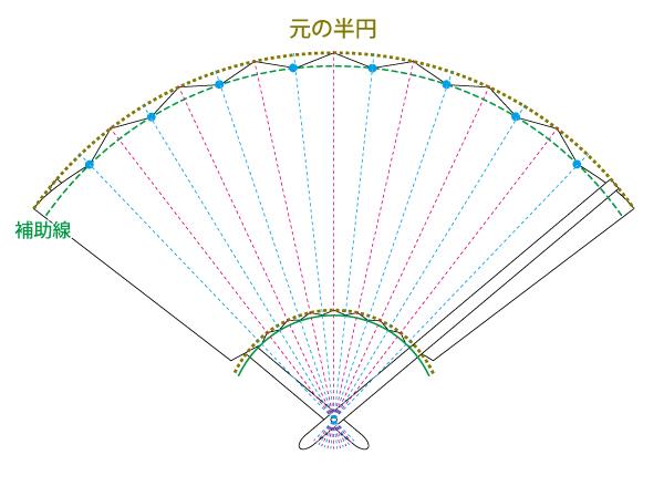 扇子 和風・浮世絵風イラスト 描き方 Kenji Iwasaki 岩崎健児